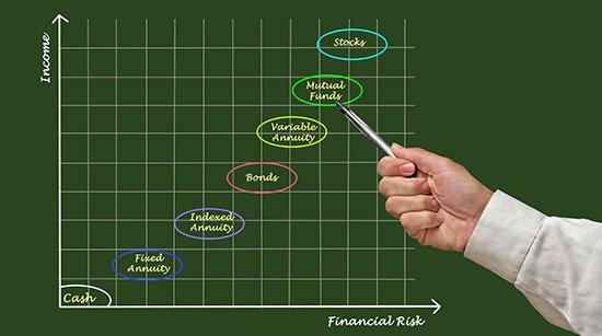 beleggingsfonds